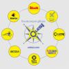 Çelësi Media Group  Kërkon të punësojë Konsulent/e shitjeje